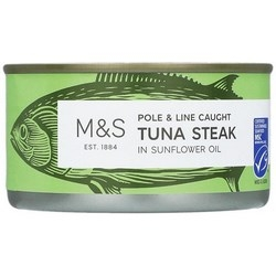 Marks and Spencers Tinned Fish